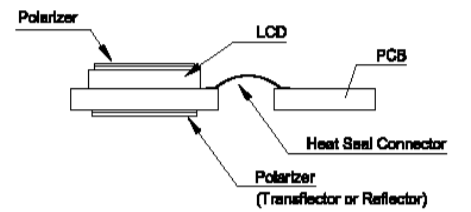 Orient Display LCD Knowledge: LCD connection way - Heat Seal connector, Schematic diagram