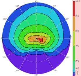 ASTN ISO Contrast Diagram
