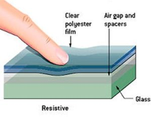 Orient Display Glossary: Resistive Touch Panel