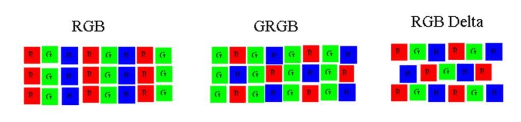 Orient Display: TFT LCD RGB Patterns