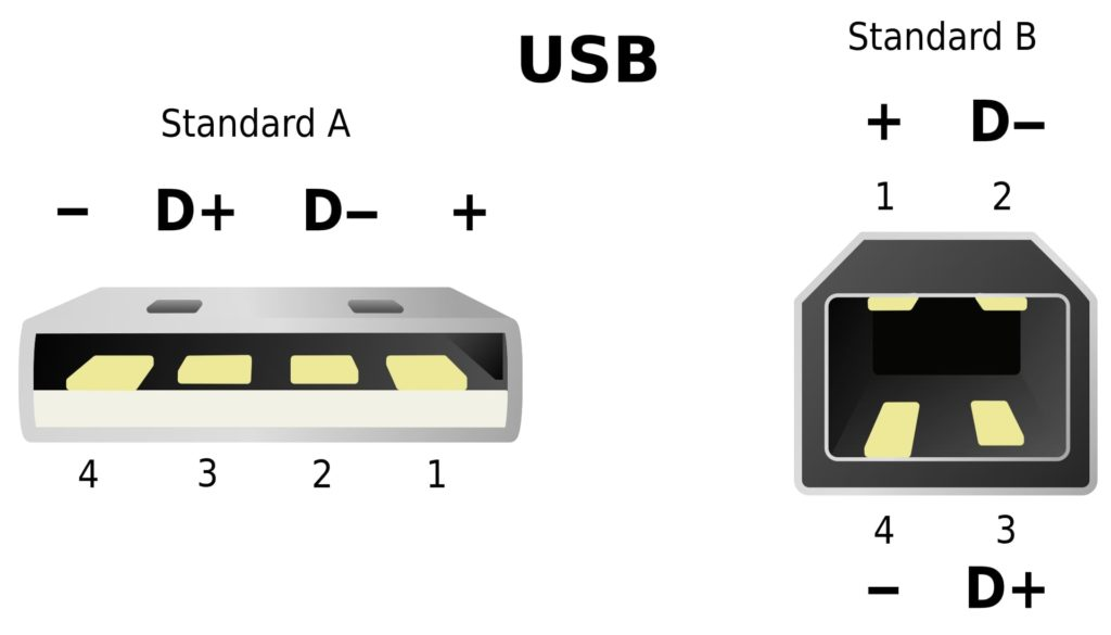 Orient Display: USB Interface