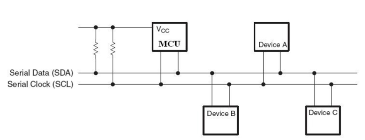 Orient Display: IIC (I²C) Interface