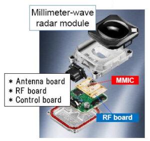 The MMW radar module