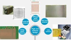 Various kinds of antenna design